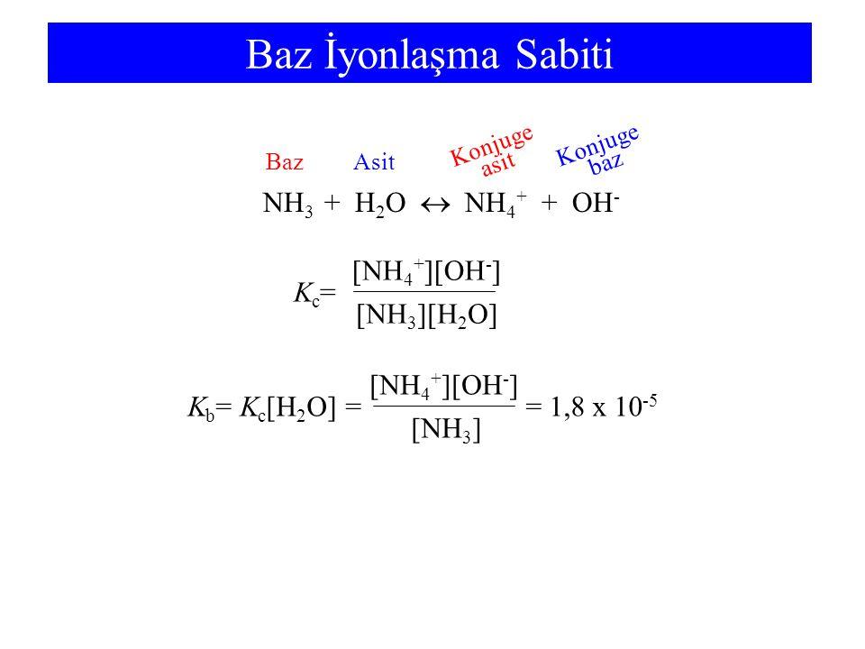 Baz İyonlaşma Sabiti NH3 + H2O  NH4+ + OH- Kc= [NH3][H2O] [NH4+][OH-]